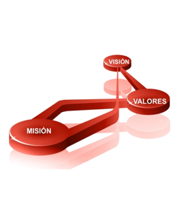 mision vision valores 2